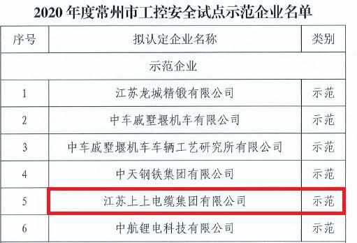 """上上电缆获评常州市首批""""工控安全示范企业""""称号"""