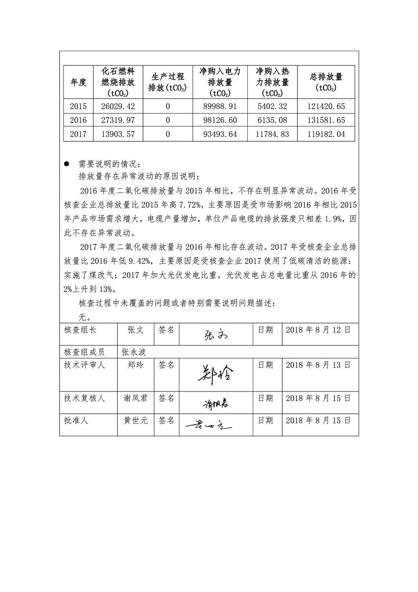 江蘇上上電纜集團有限公司2015-2017年碳核查報告發布頁面-3.jpg